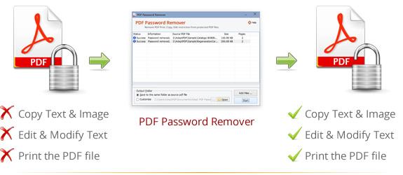 unlock pdf to word